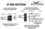 Centrales telefonicas ip-pbx netcom
