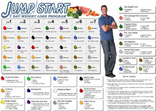 28 day jumpstart free pdf