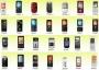 Celular Sony Ericsson S302 G705 W395 W705 W910 T700 W508 T707