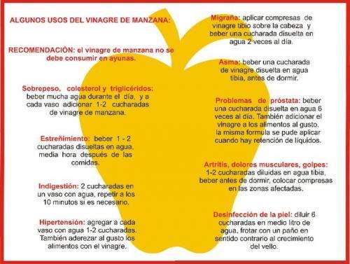 vinagre colesterol: