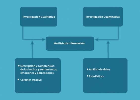 Redacción, asesoría normas apa ensayos - asesorias en tesis y proyectos de grado