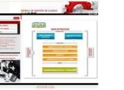 Total quality - sistema de gestión de calidad