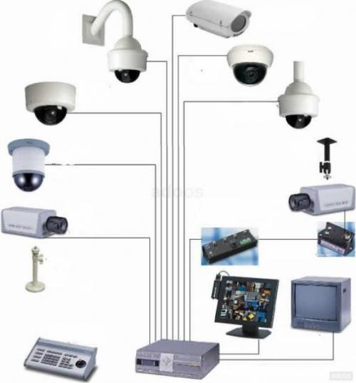 Venta e instalacion camaras de vigilancia