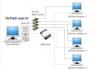 Asesoria en Montaje de Callcenter, Wifi hotspot , groupware , soporte helpdesk, intranet