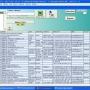 Gratis Implemente un Sistema en Su negocio o Empresa, Licencia Ilimitada