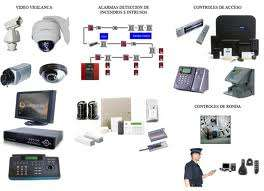Relojes de control de personal , control de acceso y camaras de seguridad en las mejoresmarcas bosch, honeywell, provision, quadrix