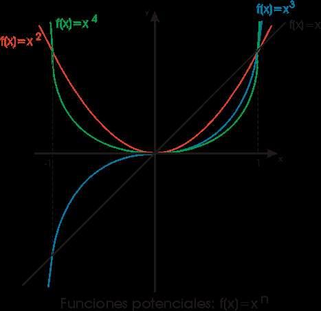 Clases de estadistica matematicas calculo microeconomia