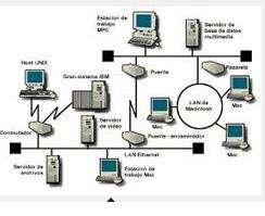 , cableadas, inalámbricas, de servidor de impresoras, servicio técnico computadores de escritorio, y portátiles, 311 2955596
